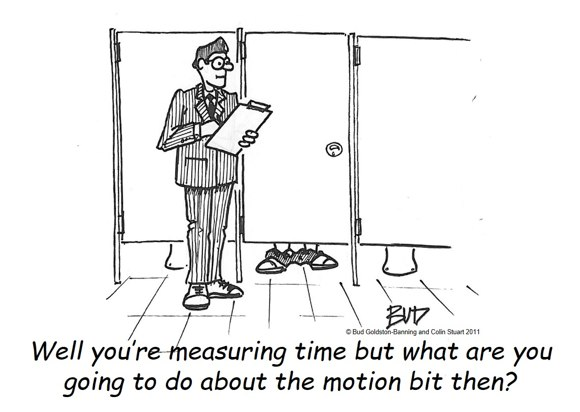 Can you Measure Productivity in the Office? Time and Motion...