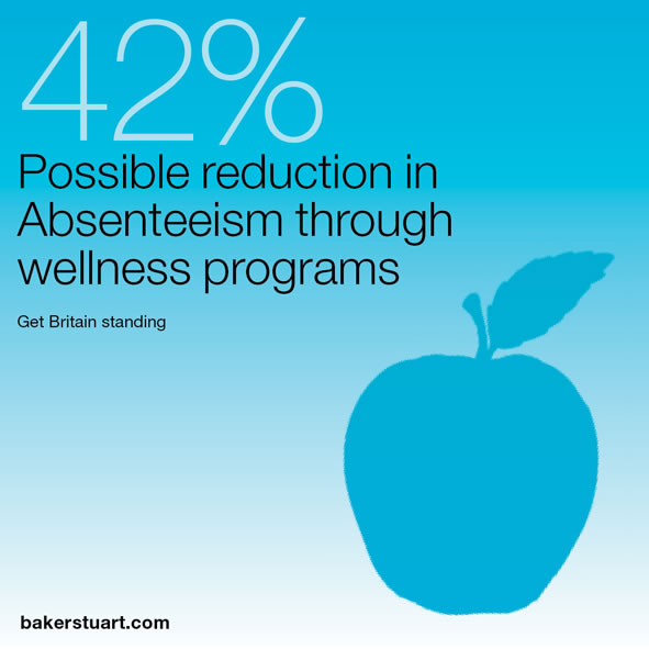 wellness programmes can reduce absenteeism  stress and