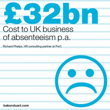 Absenteeism costs the UK billions of unnecessary pounds. It's time we focussed on employee wellbeing.
