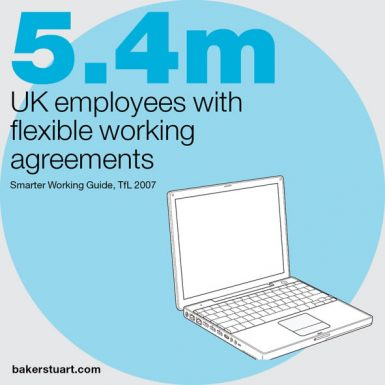 Flexible working matters to employees and organisations should recognise the benefits too.