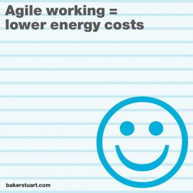 Allowing your workforce to work flexibly can result in significant savings.