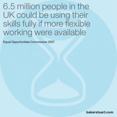 Many workers would be more effective if agile working is implemented and they are allowed to worked flexibly.